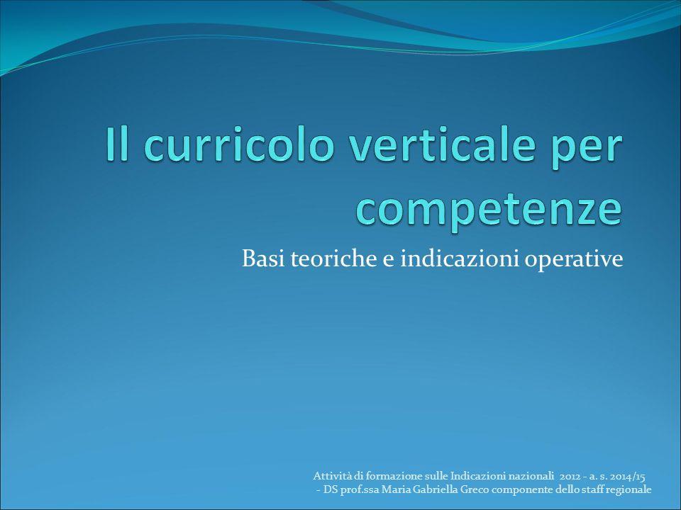 Impatto del concetto di competenza nel contesto scolastico Il concetto di competenza acquisisce delle connotazioni e sviluppi specifici in riferimento al contesto nel quale è utilizzato.