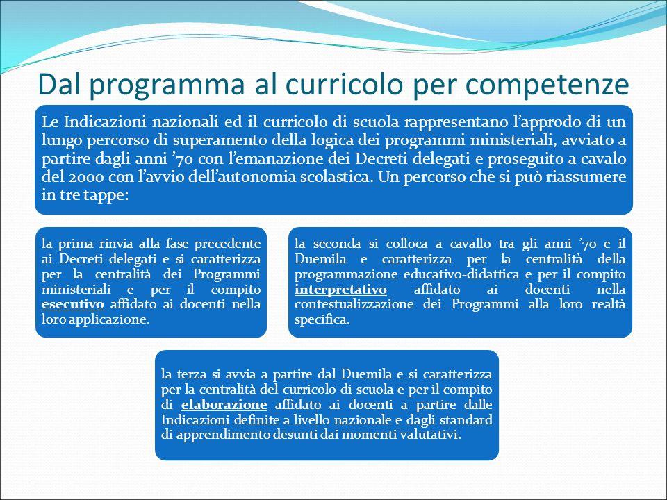 Dal programma al curricolo per competenze Le Indicazioni nazionali ed il curricolo di scuola rappresentano l'approdo di un lungo percorso di superamen