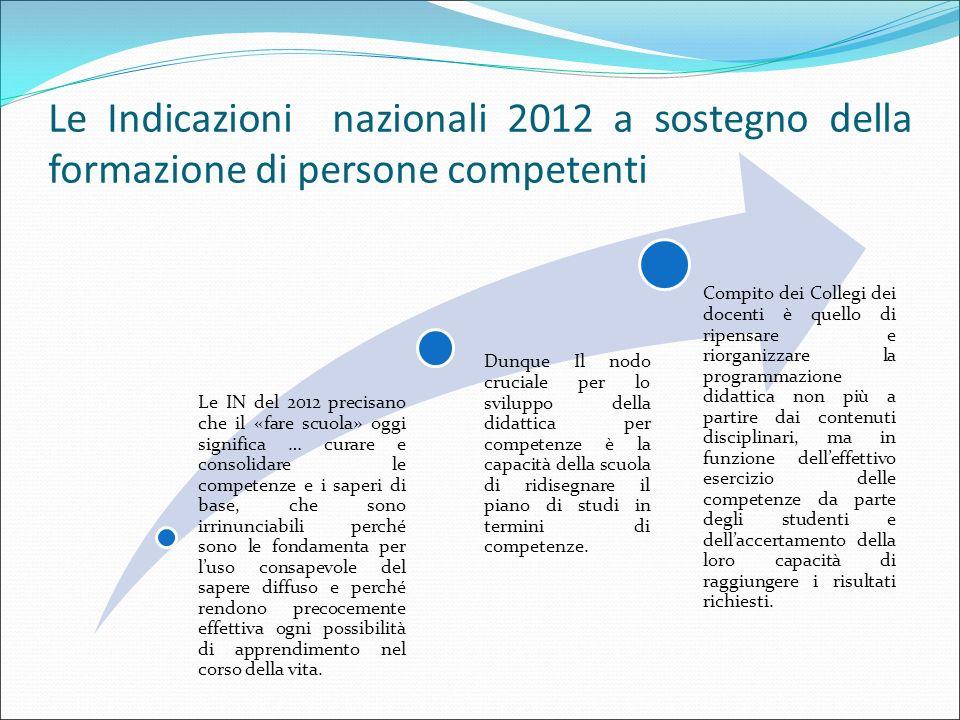 Le Indicazioni nazionali 2012 a sostegno della formazione di persone competenti Le IN del 2012 precisano che il «fare scuola» oggi significa … curare