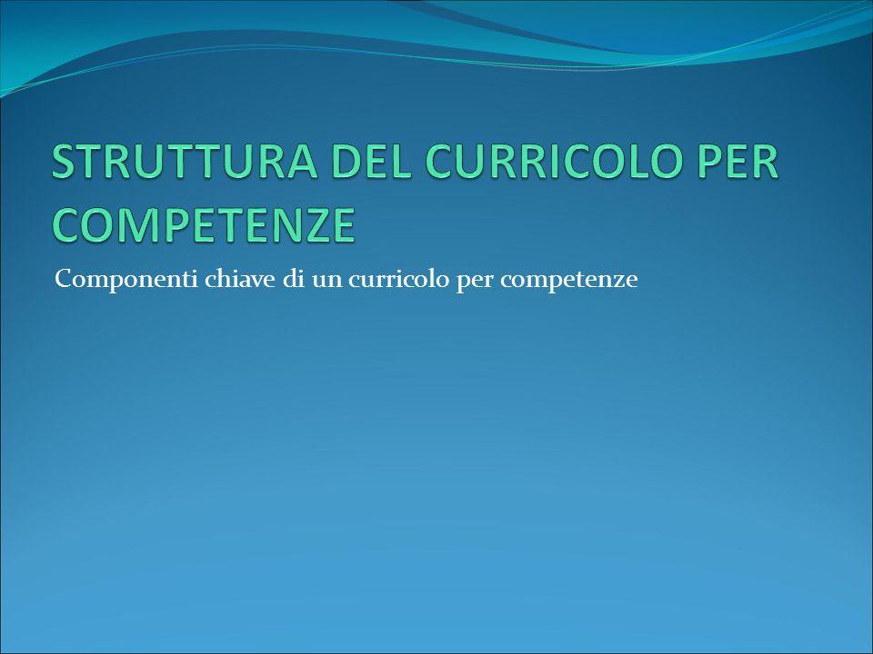 Componenti chiave di un curricolo per competenze