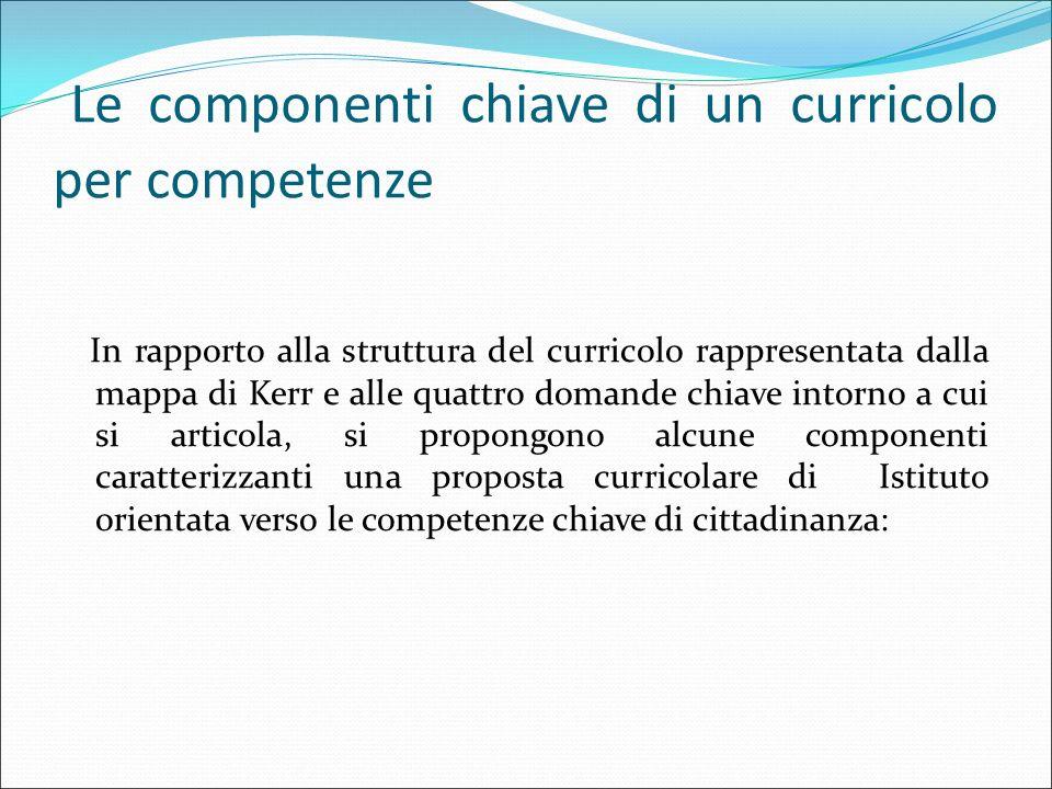 Le componenti chiave di un curricolo per competenze In rapporto alla struttura del curricolo rappresentata dalla mappa di Kerr e alle quattro domande