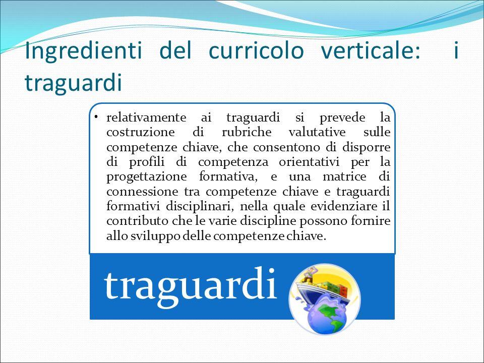 Ingredienti del curricolo verticale: i traguardi relativamente ai traguardi si prevede la costruzione di rubriche valutative sulle competenze chiave,