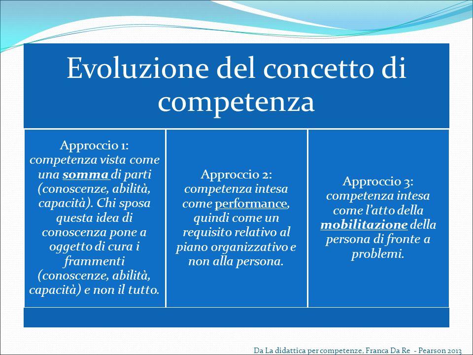 Evoluzione del concetto di competenza Approccio 1: competenza vista come una somma di parti (conoscenze, abilità, capacità). Chi sposa questa idea di