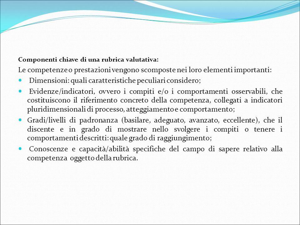 Componenti chiave di una rubrica valutativa: Le competenze o prestazioni vengono scomposte nei loro elementi importanti: Dimensioni: quali caratterist
