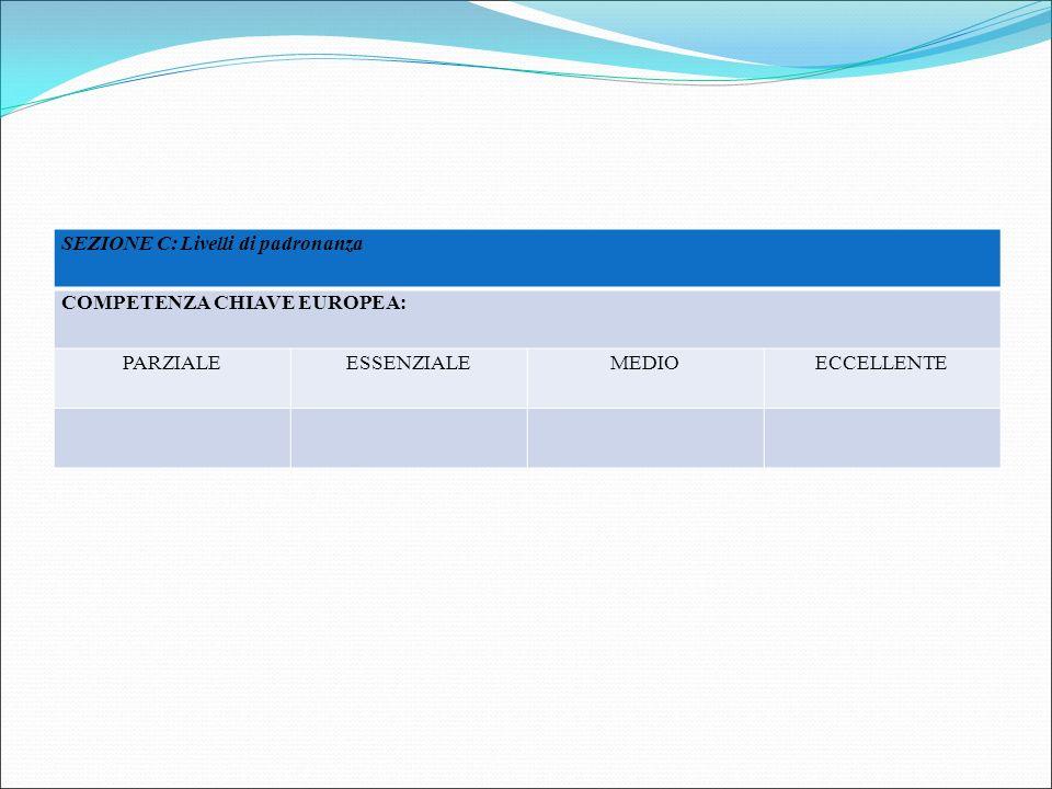 SEZIONE C: Livelli di padronanza COMPETENZA CHIAVE EUROPEA: PARZIALEESSENZIALEMEDIOECCELLENTE