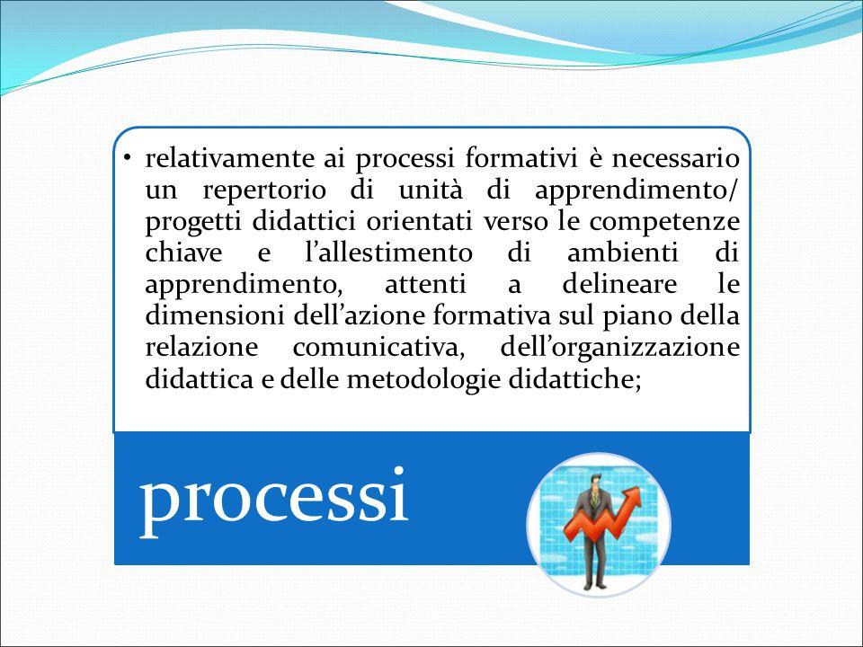 relativamente ai processi formativi è necessario un repertorio di unità di apprendimento/ progetti didattici orientati verso le competenze chiave e l'