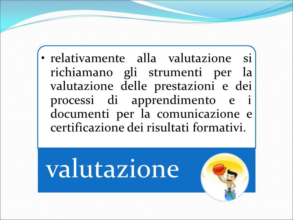 relativamente alla valutazione si richiamano gli strumenti per la valutazione delle prestazioni e dei processi di apprendimento e i documenti per la c