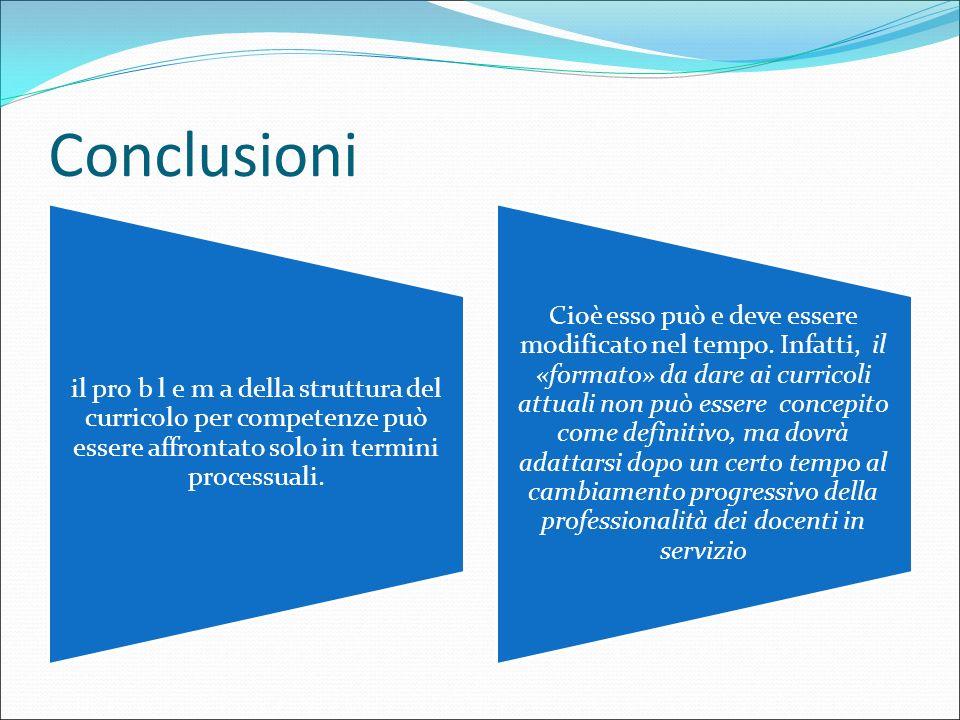 Conclusioni il pro b l e m a della struttura del curricolo per competenze può essere affrontato solo in termini processuali. Cioè esso può e deve esse