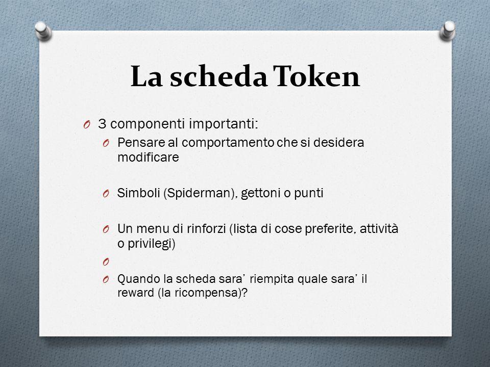La scheda Token O 3 componenti importanti: O Pensare al comportamento che si desidera modificare O Simboli (Spiderman), gettoni o punti O Un menu di r