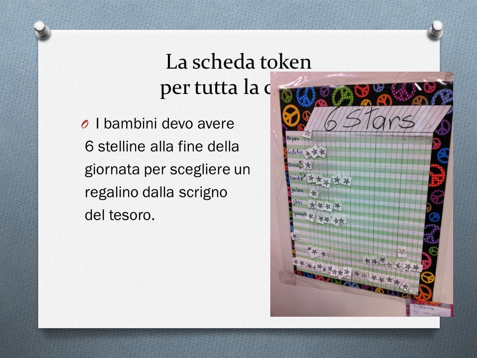 La scheda token per tutta la classe O I bambini devo avere 6 stelline alla fine della giornata per scegliere un regalino dalla scrigno del tesoro.