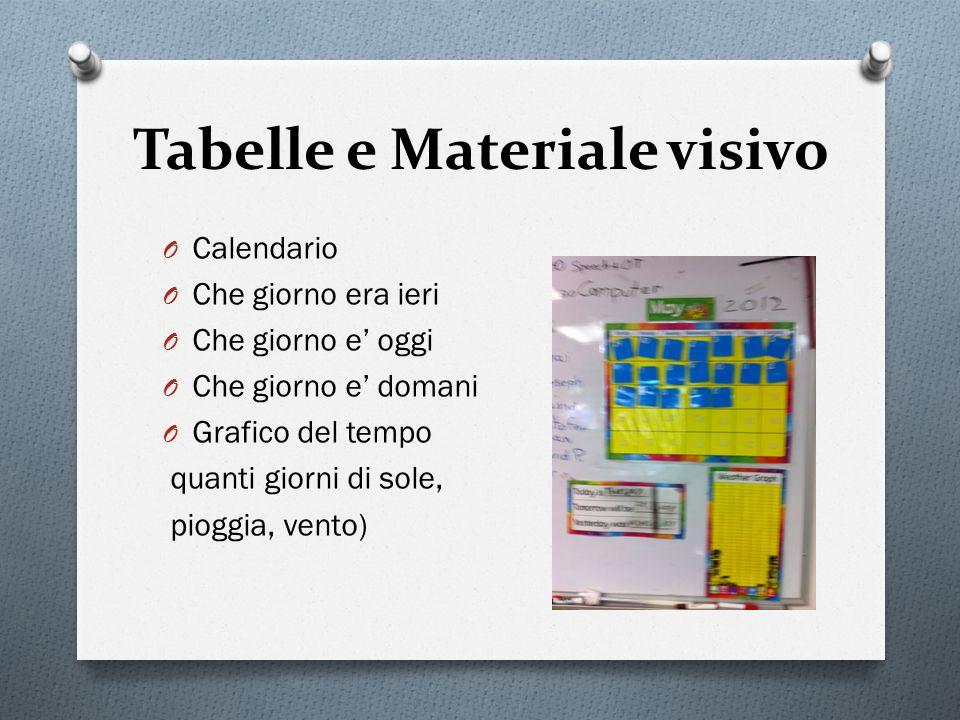 Tabelle e Materiale visivo O Calendario O Che giorno era ieri O Che giorno e' oggi O Che giorno e' domani O Grafico del tempo quanti giorni di sole, p