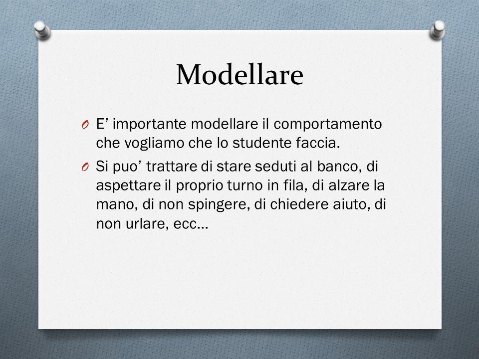 Modellare O E' importante modellare il comportamento che vogliamo che lo studente faccia. O Si puo' trattare di stare seduti al banco, di aspettare il