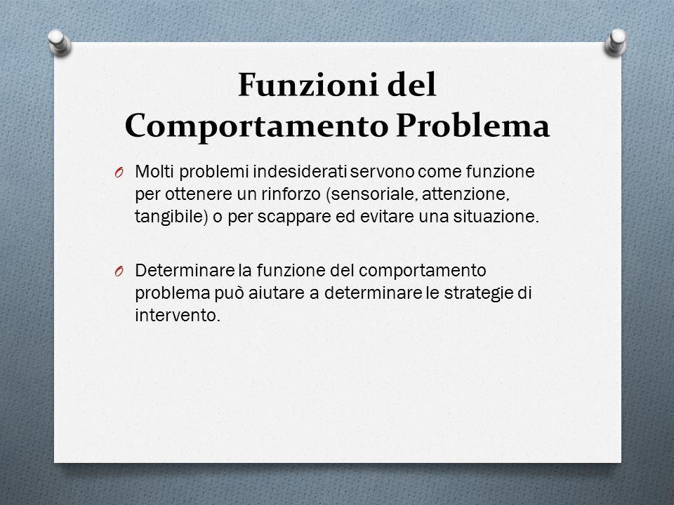 Funzioni del Comportamento Problema O Molti problemi indesiderati servono come funzione per ottenere un rinforzo sensoriale, attenzione, tangibile o per scappare ed evitare una situazione.