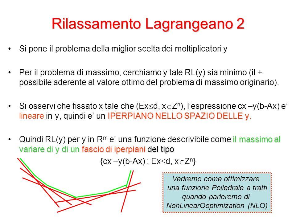 Rilassamento Lagrangeano 2 Si pone il problema della miglior scelta dei moltiplicatori y Per il problema di massimo, cerchiamo y tale RL(y) sia minimo (il + possibile aderente al valore ottimo del problema di massimo originario).