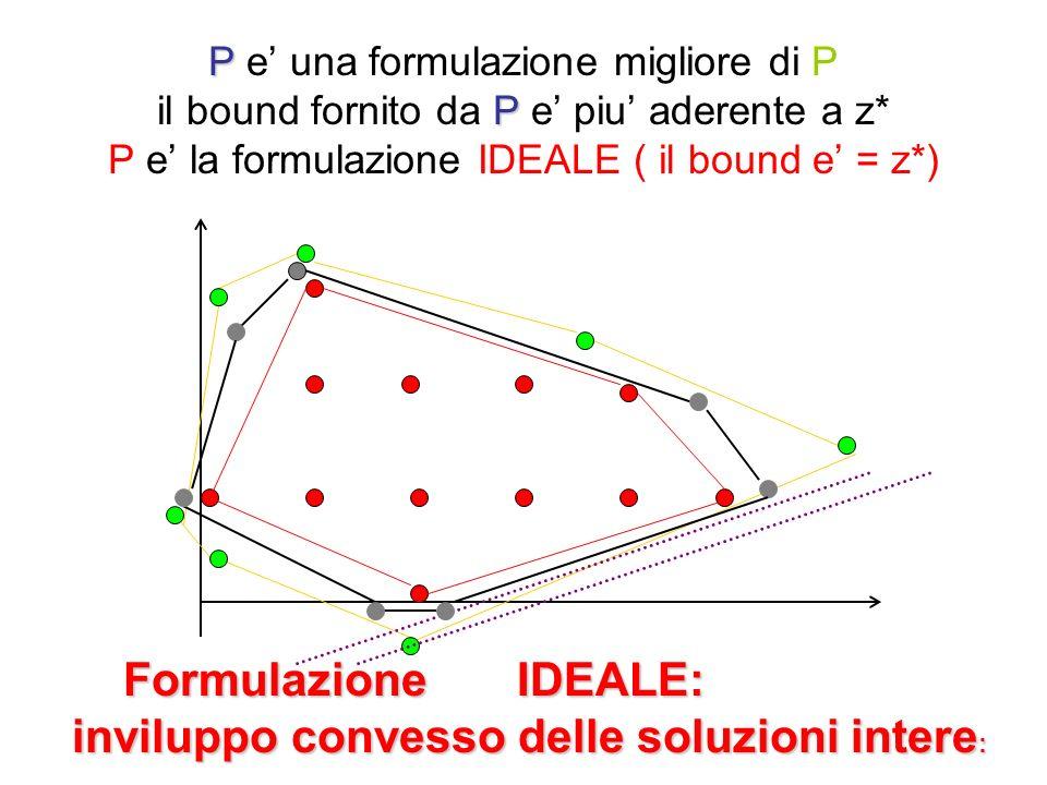 P P P e' una formulazione migliore di P il bound fornito da P e' piu' aderente a z* P e' la formulazione IDEALE ( il bound e' = z*) Formulazione IDEALE: Formulazione IDEALE: inviluppo convesso delle soluzioni intere :