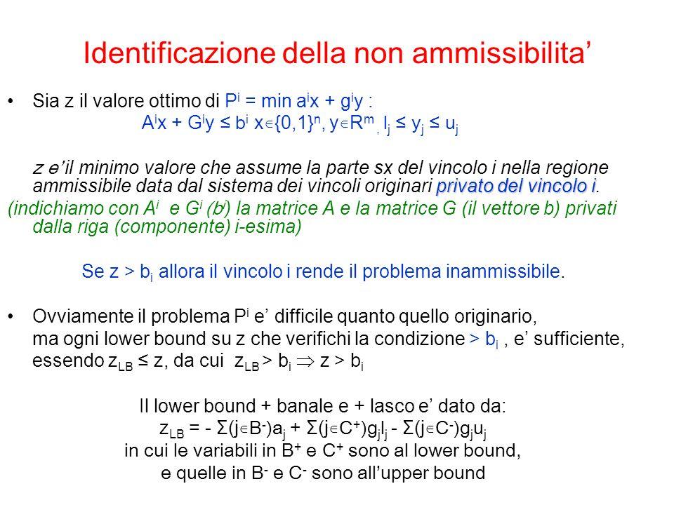 Identificazione della non ammissibilita' Sia z il valore ottimo di P i = min a i x + g i y : A i x + G i y ≤ b i x ∊ {0,1} n, y ∊ R m, l j ≤ y j ≤ u j privato del vincolo i z e' il minimo valore che assume la parte sx del vincolo i nella regione ammissibile data dal sistema dei vincoli originari privato del vincolo i.