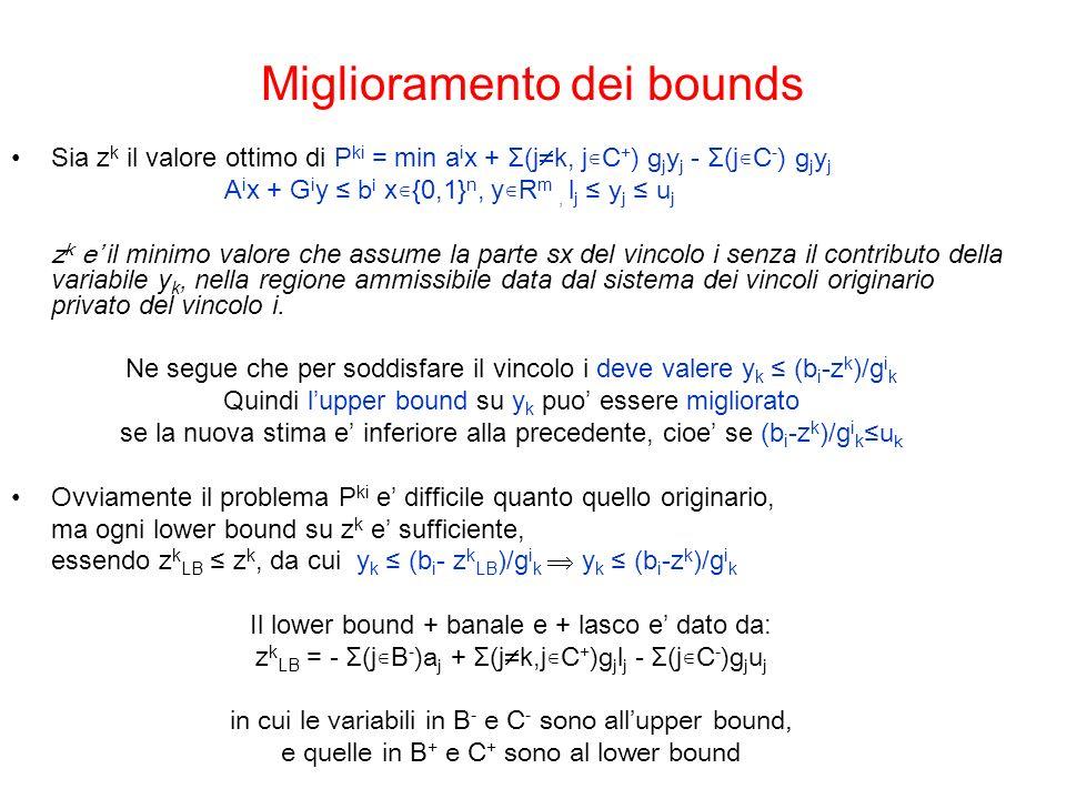 Miglioramento dei bounds Sia z k il valore ottimo di P ki = min a i x + Σ(j  k, j ∊C + ) g j y j - Σ(j ∊C - ) g j y j A i x + G i y ≤ b i x ∊ {0,1} n, y ∊ R m, l j ≤ y j ≤ u j z k e' il minimo valore che assume la parte sx del vincolo i senza il contributo della variabile y k, nella regione ammissibile data dal sistema dei vincoli originario privato del vincolo i.