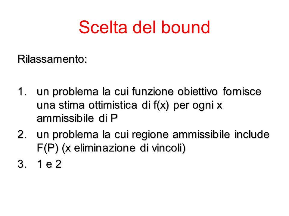 Scelta del bound Rilassamento: 1.un problema la cui funzione obiettivo fornisce una stima ottimistica di f(x) per ogni x ammissibile di P 2.un problema la cui regione ammissibile include F(P) (x eliminazione di vincoli) 3.1 e 2