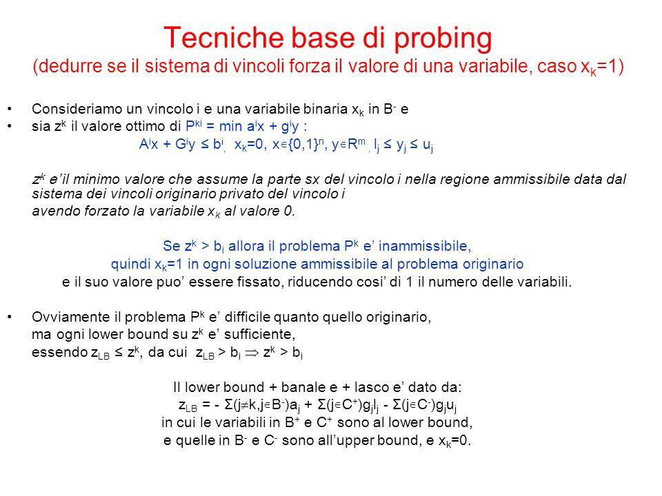 Tecniche base di probing (dedurre se il sistema di vincoli forza il valore di una variabile, caso x k =1) Consideriamo un vincolo i e una variabile binaria x k in B - e sia z k il valore ottimo di P ki = min a i x + g i y : A i x + G i y ≤ b i, x k =0, x ∊ {0,1} n, y ∊ R m, l j ≤ y j ≤ u j z k e' il minimo valore che assume la parte sx del vincolo i nella regione ammissibile data dal sistema dei vincoli originario privato del vincolo i avendo forzato la variabile x k al valore 0.