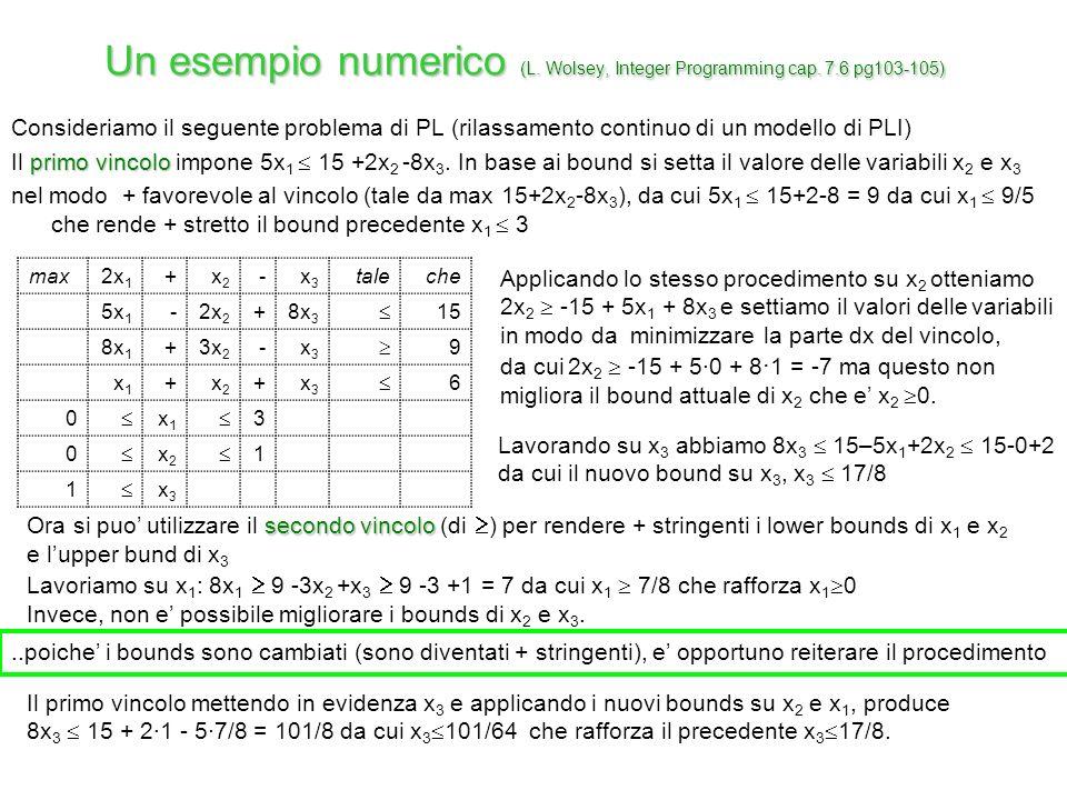 Un esempio numerico (L.Wolsey, Integer Programming cap.