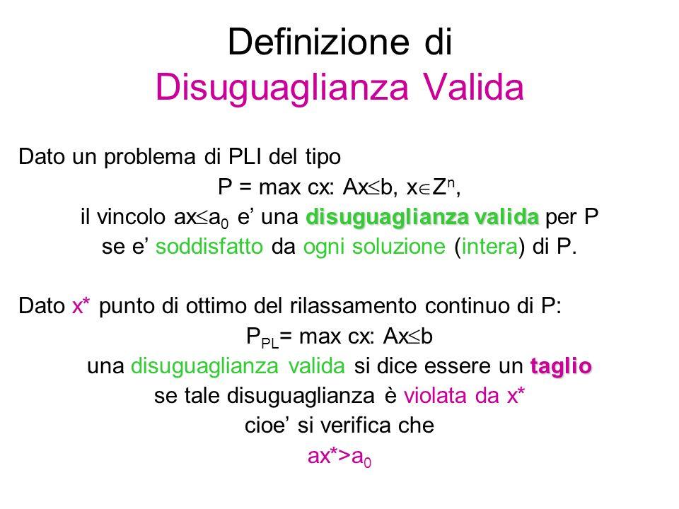 Definizione di Disuguaglianza Valida Dato un problema di PLI del tipo P = max cx: Ax  b, x  Z n, disuguaglianza valida il vincolo ax  a 0 e' una disuguaglianza valida per P se e' soddisfatto da ogni soluzione (intera) di P.