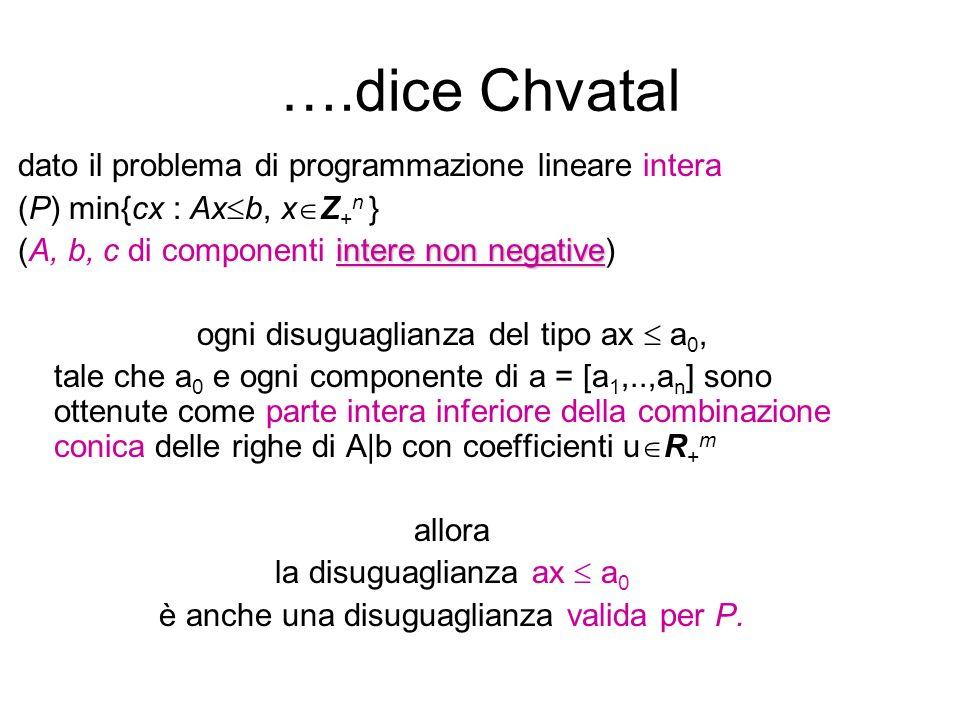 ….dice Chvatal dato il problema di programmazione lineare intera (P) min{cx : Ax  b, x  Z + n } intere non negative (A, b, c di componenti intere non negative) ogni disuguaglianza del tipo ax  a 0, tale che a 0 e ogni componente di a = [a 1,..,a n ] sono ottenute come parte intera inferiore della combinazione conica delle righe di A|b con coefficienti u  R + m allora la disuguaglianza ax  a 0 è anche una disuguaglianza valida per P.