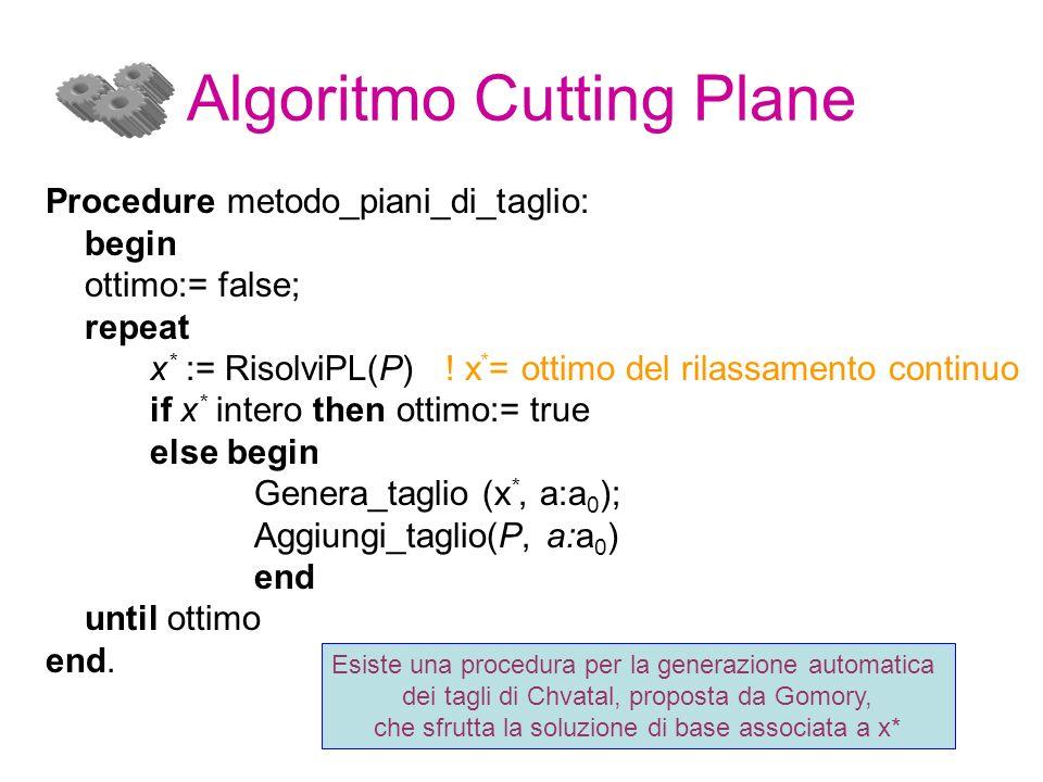 Algoritmo Cutting Plane Procedure metodo_piani_di_taglio: begin ottimo:= false; repeat x * := RisolviPL(P) .