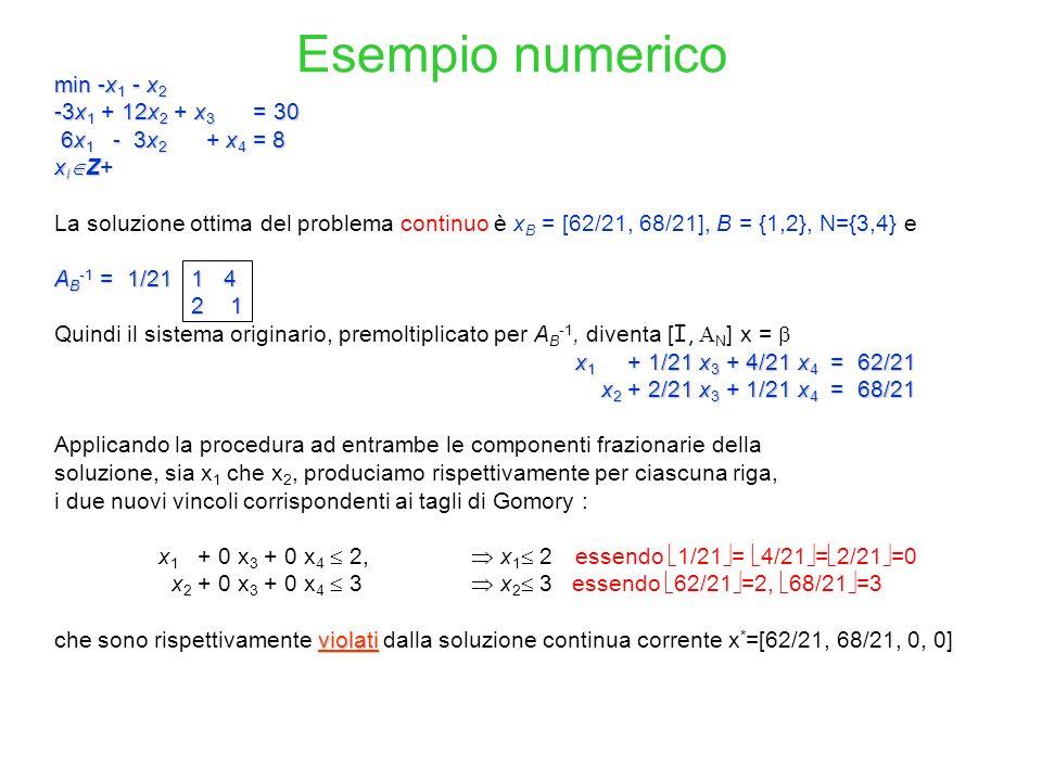 Esempio numerico min -x 1 - x 2 -3x 1 + 12x 2 + x 3 = 30 6x 1 - 3x 2 + x 4 = 8 6x 1 - 3x 2 + x 4 = 8 x i  Z+ La soluzione ottima del problema continuo è x B = [62/21, 68/21], B = {1,2}, N={3,4} e A B -1 = 1/21 1 4 2 1 2 1 Quindi il sistema originario, premoltiplicato per A B -1, diventa [ I,  N ] x =  x 1 + 1/21 x 3 + 4/21 x 4 = 62/21 x 2 + 2/21 x 3 + 1/21 x 4 = 68/21 x 2 + 2/21 x 3 + 1/21 x 4 = 68/21 Applicando la procedura ad entrambe le componenti frazionarie della soluzione, sia x 1 che x 2, produciamo rispettivamente per ciascuna riga, i due nuovi vincoli corrispondenti ai tagli di Gomory : x 1 + 0 x 3 + 0 x 4  2,  x 1  2 essendo  1/21  =  4/21  =  2/21  =0 x 2 + 0 x 3 + 0 x 4  3  x 2  3 essendo  62/21  =2,  68/21  =3 violati che sono rispettivamente violati dalla soluzione continua corrente x * =[62/21, 68/21, 0, 0]