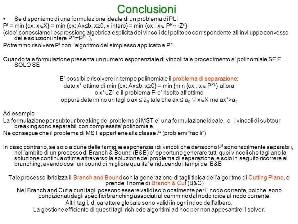 Conclusioni Se disponiamo di una formulazione ideale di un problema di PLI P I = min {cx: x  X} = min {cx: Ax  b, x  0, x intero} = min {cx : x  P PL  Z n } (cioe' conosciamo l'espressione algebrica esplicita dei vincoli del politopo corrispondente all'inviluppo convesso delle soluzioni intere P*  P PL ), Potremmo risolvere P I con l'algoritmo del simplesso applicato a P*.