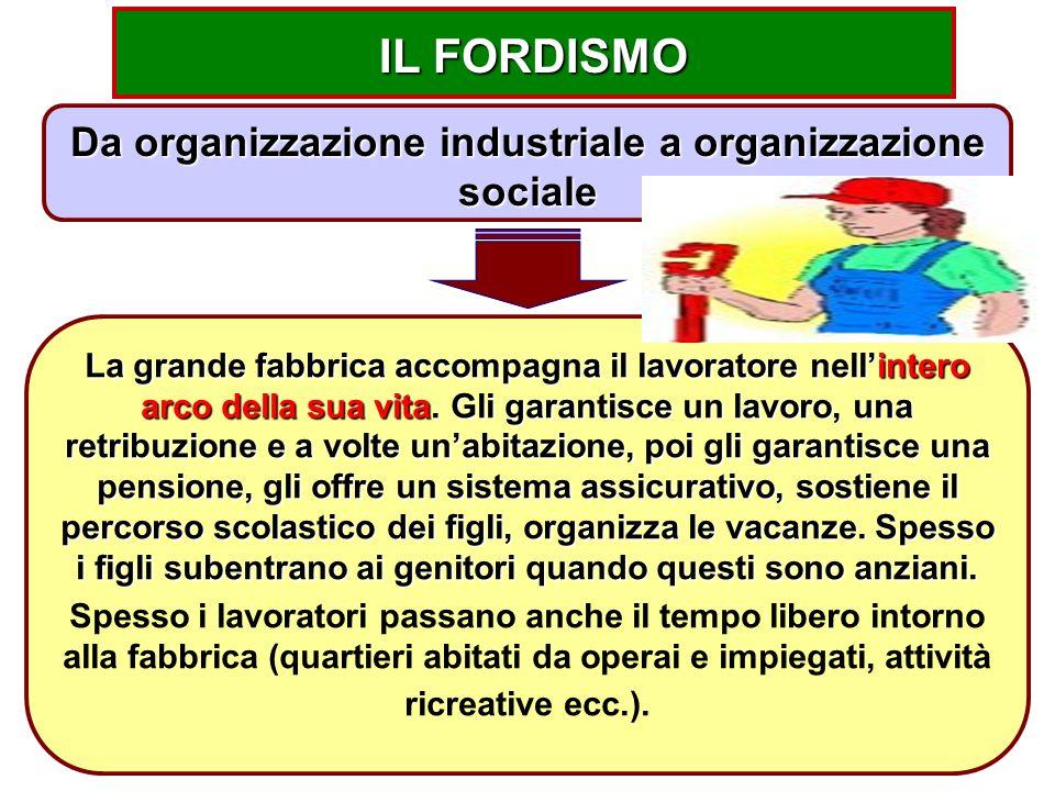 22 IL FORDISMO Da organizzazione industriale a organizzazione sociale La grande fabbrica accompagna il lavoratore nell'intero arco della sua vita.