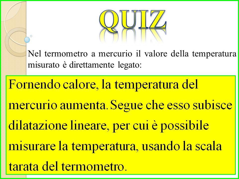 Nel SI l'unità di misura del coefficiente di dilatazione lineare è: a)°C b)Una qualunque unità termometrica c)K -1 d)K e)°F