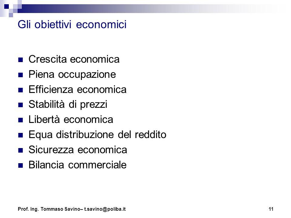 11 Gli obiettivi economici Crescita economica Piena occupazione Efficienza economica Stabilità di prezzi Libertà economica Equa distribuzione del redd
