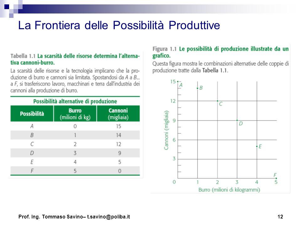 12 La Frontiera delle Possibilità Produttive Prof. Ing. Tommaso Savino– t.savino@poliba.it
