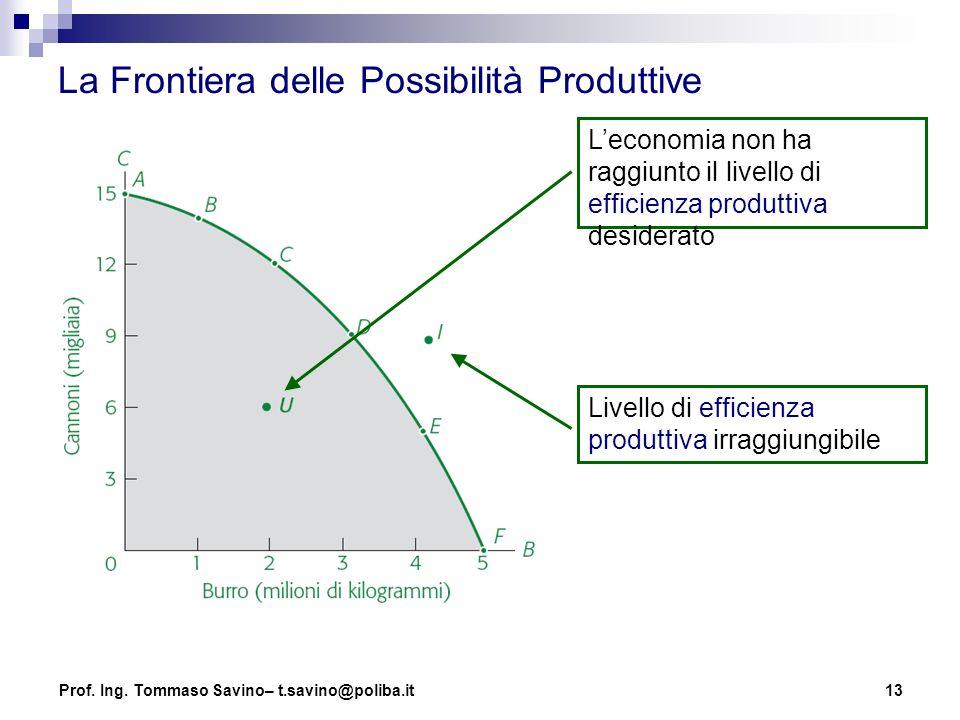 13 La Frontiera delle Possibilità Produttive L'economia non ha raggiunto il livello di efficienza produttiva desiderato Livello di efficienza produtti