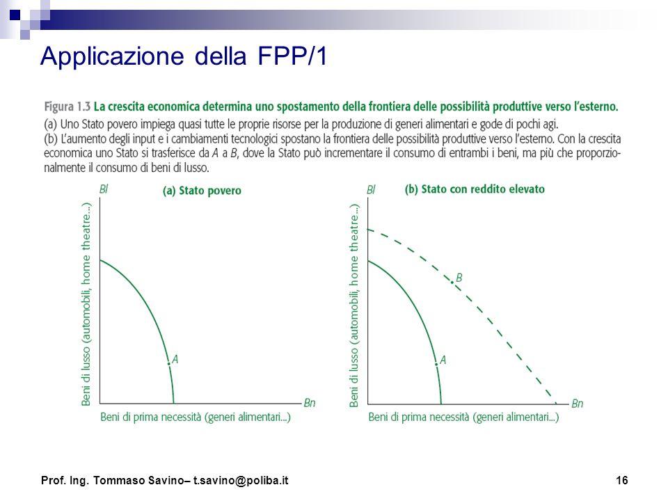 16 Applicazione della FPP/1 Prof. Ing. Tommaso Savino– t.savino@poliba.it
