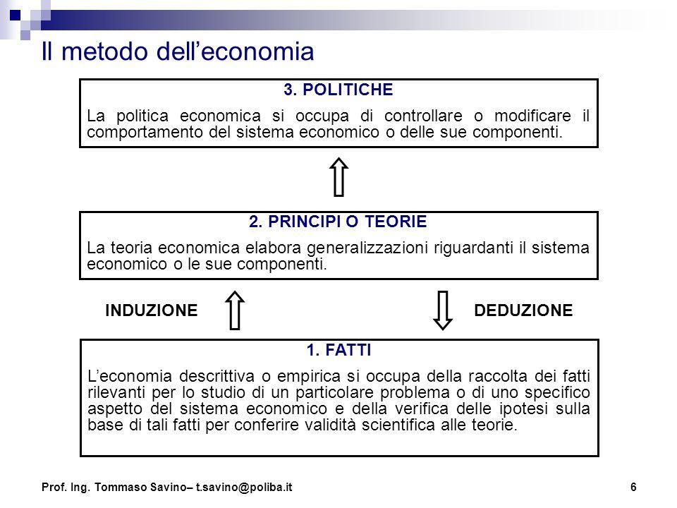 6 Il metodo dell'economia 3. POLITICHE La politica economica si occupa di controllare o modificare il comportamento del sistema economico o delle sue