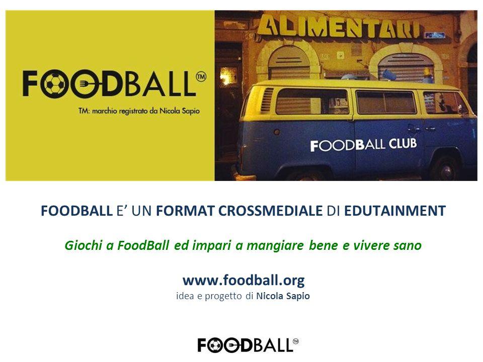 FOODBALL # WHY TO SUPPORT Mission, content e game sono la base di partenza per ogni product di FB.