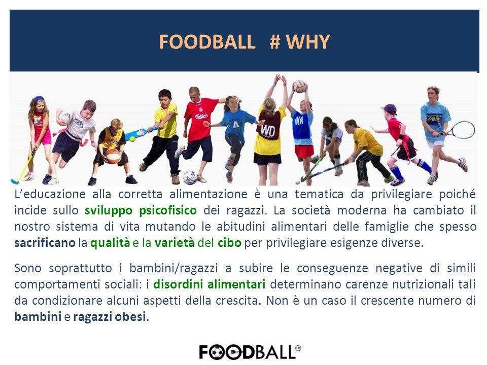L'educazione alla corretta alimentazione è una tematica da privilegiare poiché incide sullo sviluppo psicofisico dei ragazzi.