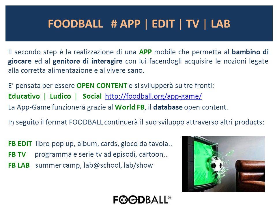 FOODBALL # APP | EDIT | TV | LAB Il secondo step è la realizzazione di una APP mobile che permetta al bambino di giocare ed al genitore di interagire con lui facendogli acquisire le nozioni legate alla corretta alimentazione e al vivere sano.