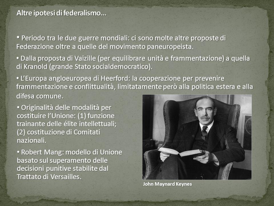 John Maynard Keynes Periodo tra le due guerre mondiali: ci sono molte altre proposte di Federazione oltre a quelle del movimento paneuropeista.