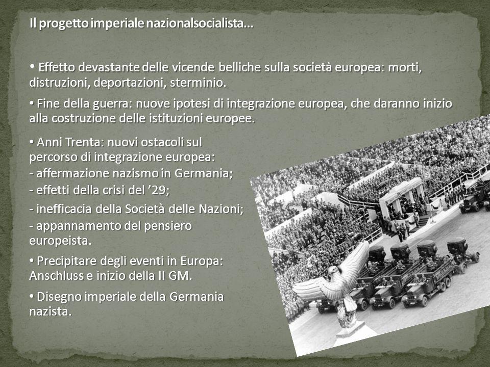 Anni Trenta: nuovi ostacoli sul percorso di integrazione europea: Anni Trenta: nuovi ostacoli sul percorso di integrazione europea: - affermazione nazismo in Germania; - effetti della crisi del '29; - inefficacia della Società delle Nazioni; - appannamento del pensiero europeista.