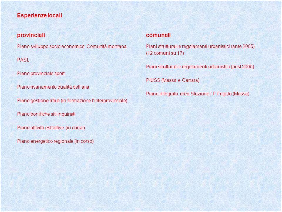 Esperienze locali provinciali Piano sviluppo socio economico Comunità montana PASL Piano provinciale sport Piano risanamento qualità dell'aria Piano gestione rifiuti (in formazione l'interprovinciale) Piano bonifiche siti inquinati Piano attività estrattive (in corso) Piano energetico regionale (in corso) comunali Piani strutturali e regolamenti urbanistici (ante 2005) (12 comuni su 17) Piani strutturali e regolamenti urbanistici (post 2005) PIUSS (Massa e Carrara) Piano integrato area Stazione / F.Frigido (Massa)