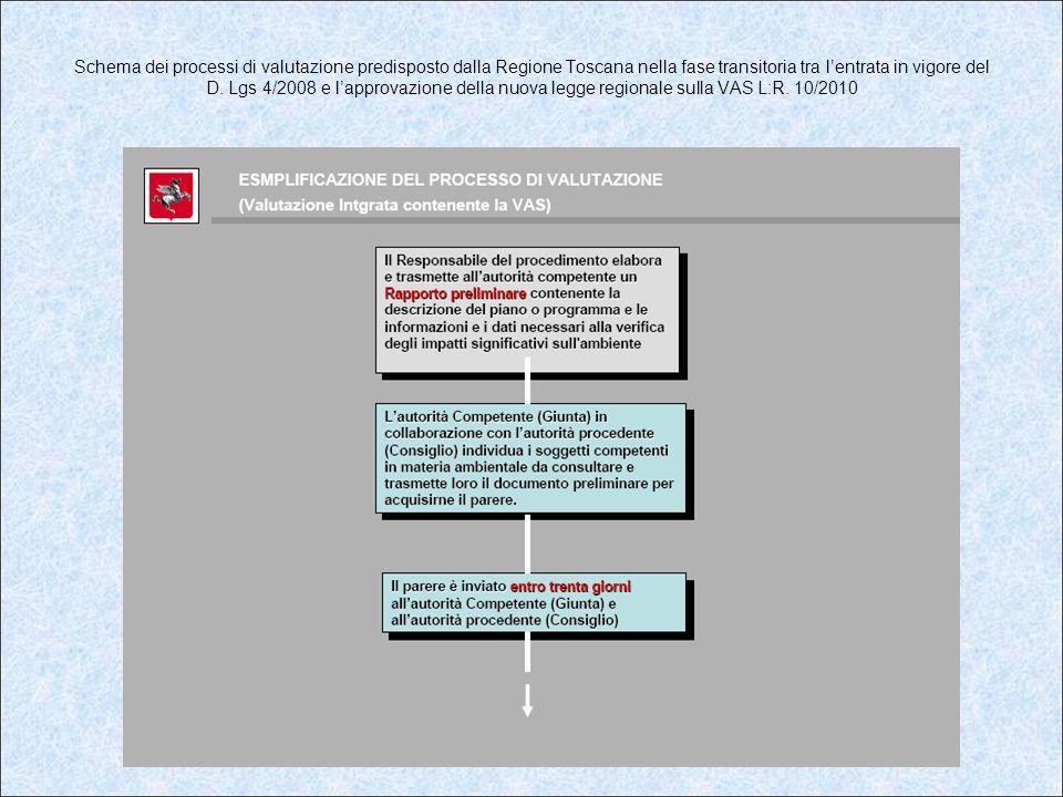 Schema dei processi di valutazione predisposto dalla Regione Toscana nella fase transitoria tra l'entrata in vigore del D.