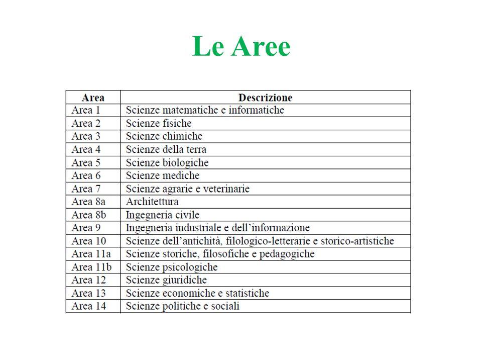 Le Aree
