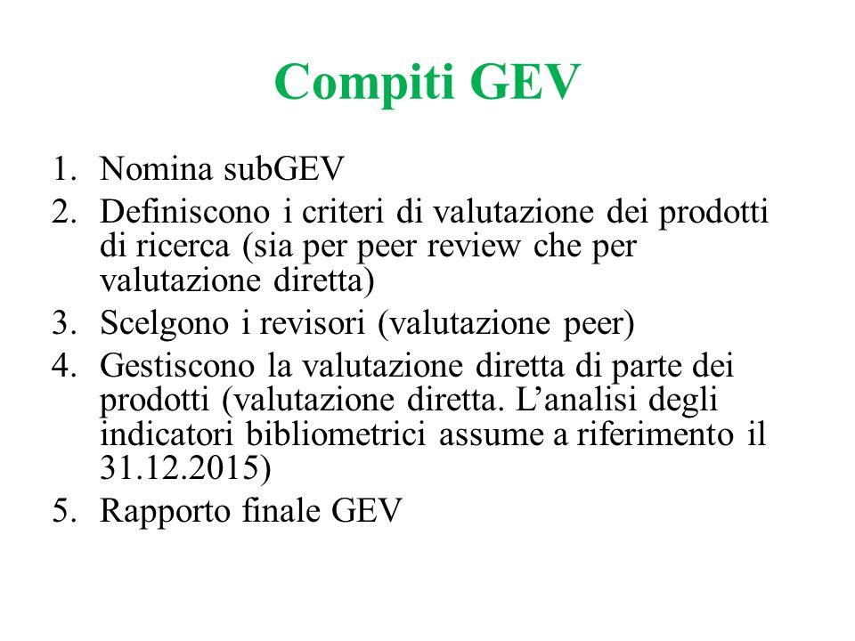 Compiti GEV 1.Nomina subGEV 2.Definiscono i criteri di valutazione dei prodotti di ricerca (sia per peer review che per valutazione diretta) 3.Scelgon