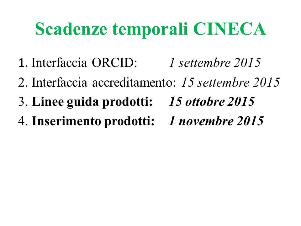 Scadenze temporali CINECA 1. Interfaccia ORCID: 1 settembre 2015 2. Interfaccia accreditamento: 15 settembre 2015 3. Linee guida prodotti: 15 ottobre