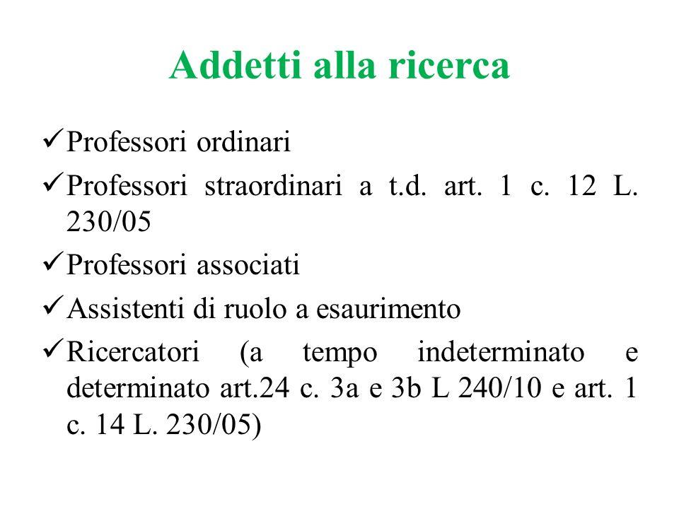 Addetti alla ricerca Professori ordinari Professori straordinari a t.d. art. 1 c. 12 L. 230/05 Professori associati Assistenti di ruolo a esaurimento