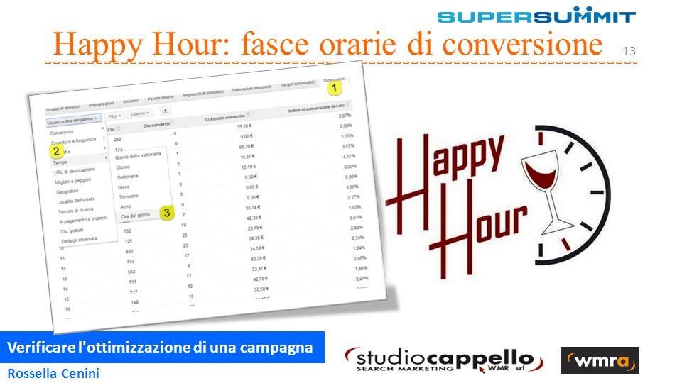 Verificare l ottimizzazione di una campagna 13 Rossella Cenini Happy Hour: fasce orarie di conversione