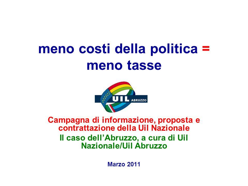 Risparmi possibili in Abruzzo/4 Accorpamento Comuni: se i 250 Comuni sotto 5.000 abitanti vengono accorpati in 80 Comuni da 15.000 abitanti, la stima prudenziale del risparmio è di 35 milioni.