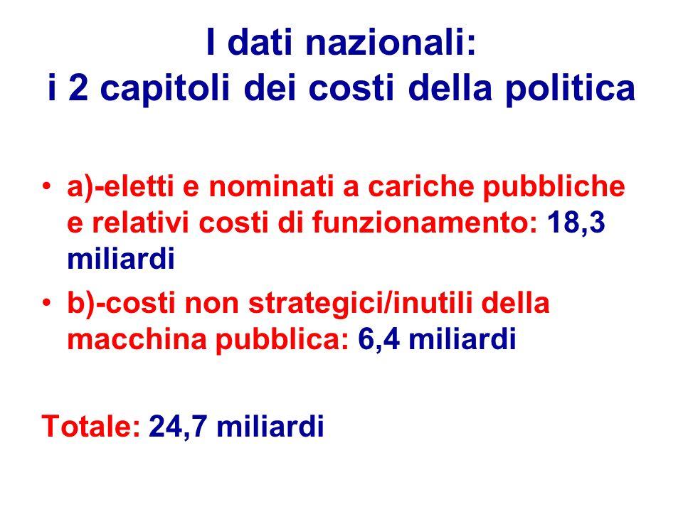 I dati nazionali: i 2 capitoli dei costi della politica a)-eletti e nominati a cariche pubbliche e relativi costi di funzionamento: 18,3 miliardi b)-costi non strategici/inutili della macchina pubblica: 6,4 miliardi Totale: 24,7 miliardi